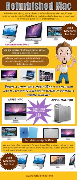 Refurb iMac