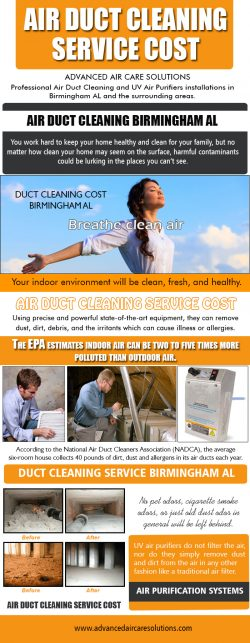 Air Duct Cleaning Service Cost