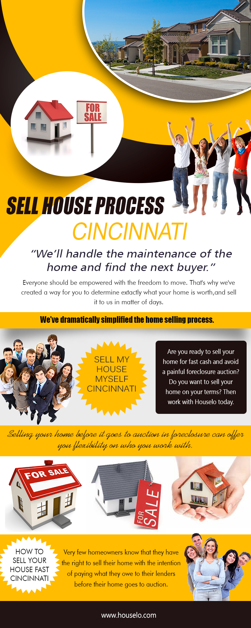 Sell House Process Cincinnati