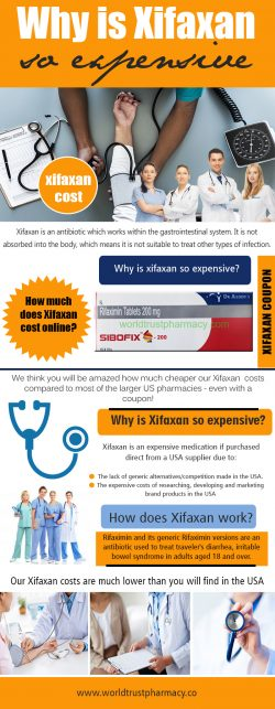 Why Is Xifaxan So Expensive