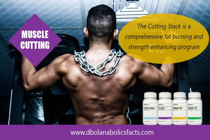 Best Cycle for Cutting