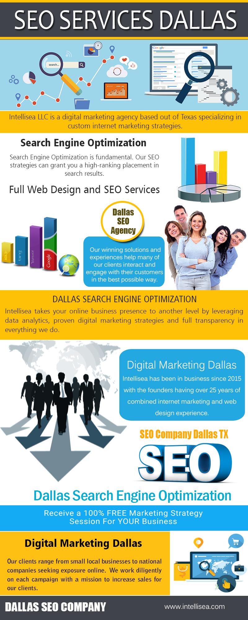 SEO Company Dallas | intellisea.com