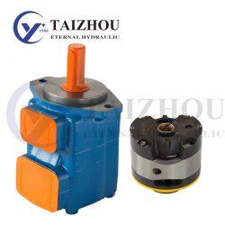 China Vane Pump , The Reason For The Looseness Of The Vane Pump Bearing