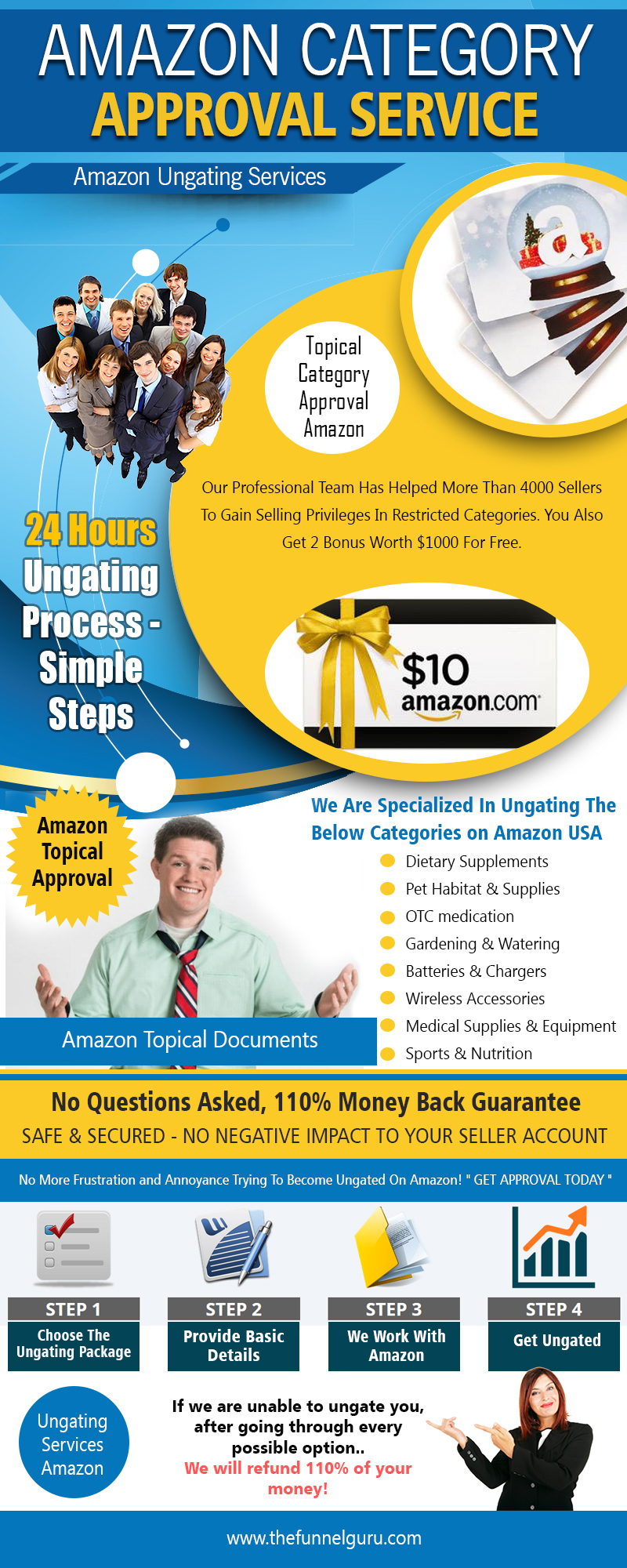 Amazon Category Approval Service | thefunnelguru.com