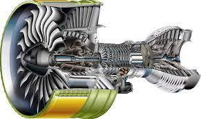 Eaton Char-Lynn Motor : 9 Key Indicators Of Aero Motors