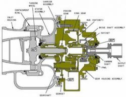 Danfoss Motor – Motor Bleed Air System Principle