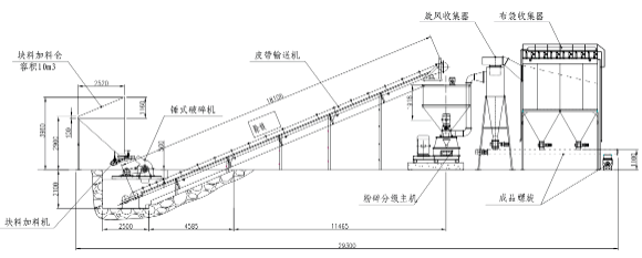 flm series stone pulverizer manufaturer for petroleum coke