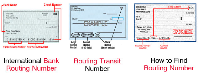 How to Find Bank routing number