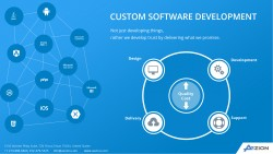 Aezion | Custom Software Development Dallas, Texas
