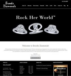 Jewelry Industry Marketing