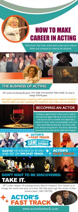 Becoming An Hollywood Actress