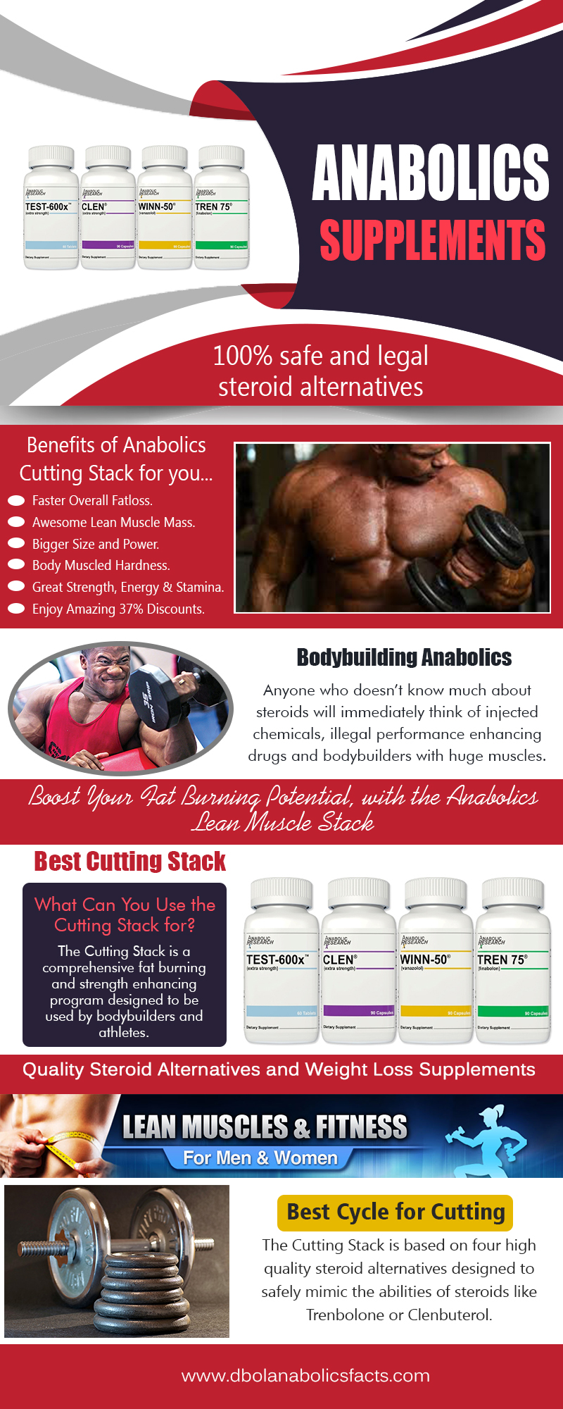 Anabolics Supplement