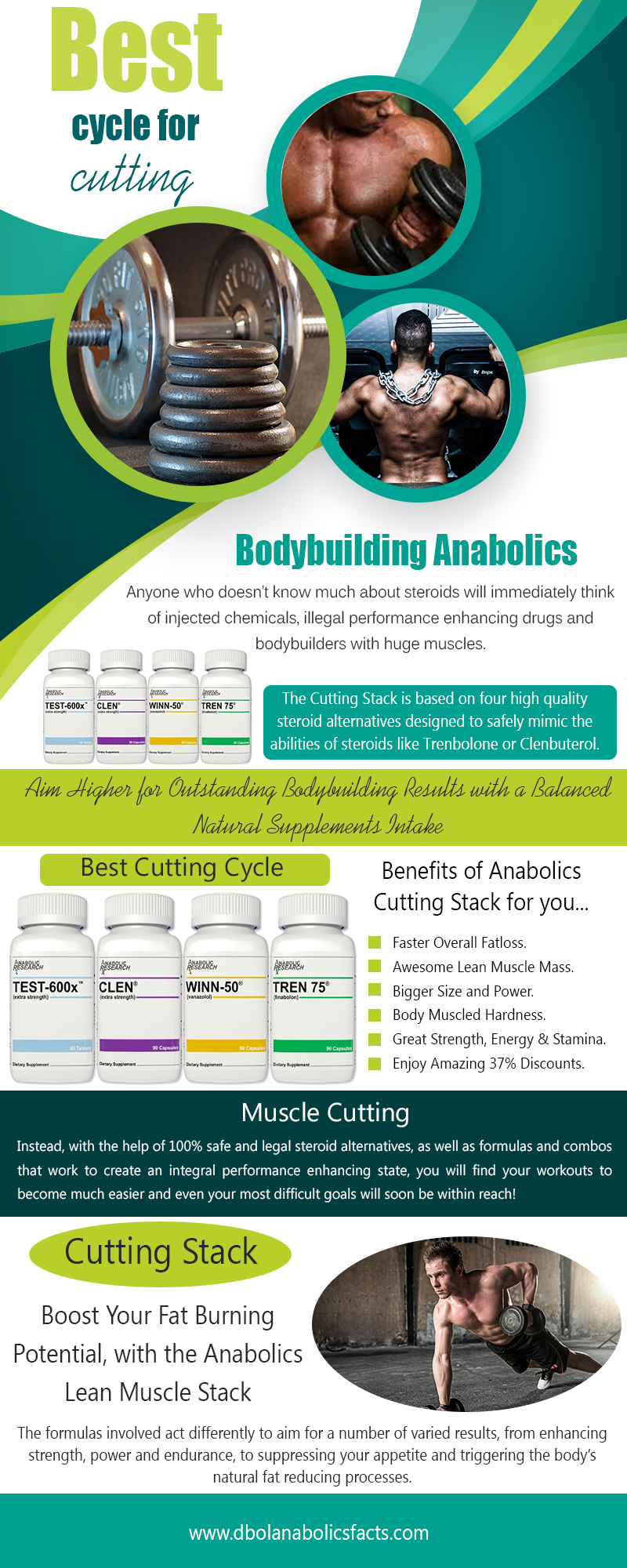 Best Cycles for Cutting